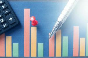 gráfico financiero, calculadora y bolígrafo en la mesa