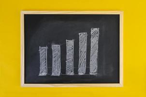 Hand-drawn progress growing chart on black chalkboard among yellow vivid background. Flat view on business concept picture frame chalkboard.