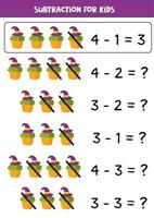 Subtraction with green Halloween wizard hat muffin. vector