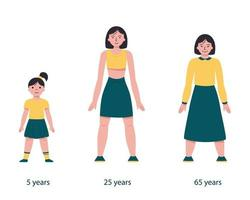 Stages of woman development. Vector illustration in flat style.
