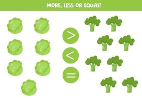 More, less, equal. Compare the amount of broccoli and cabbage. vector