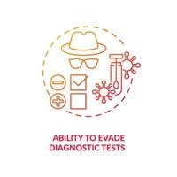 Ability to evade diagnostic tests concept icon vector