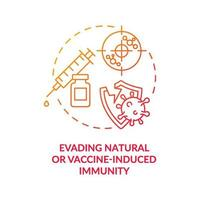 Evading natural or vaccine induced immunity concept icon vector