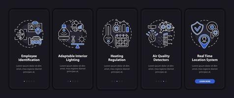 Pantalla de página de aplicación móvil de incorporación de oficina inteligente futurista con conceptos vector
