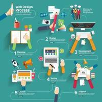 Web design process infographic vector