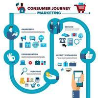 consumer journey marketing vector