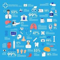 infografia salud y medicina vector