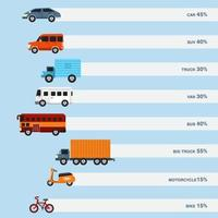 logistic concept infographic vector