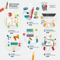 Web design Process Infographics vector