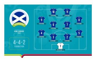 Scotland line-up Football tournament final stage vector illustration