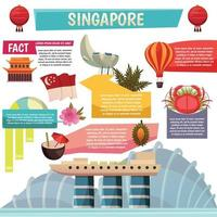 Singapore Facts Infographic Orthogonal Poster Vector Illustration