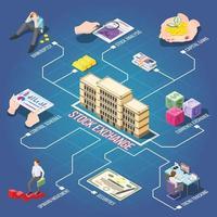 Stock Exchange Isometric Flowchart Vector Illustration