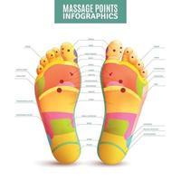 Feet Massage Points Infographics Vector Illustration