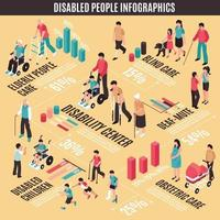 Disabled People Isometric Infographics Vector Illustration
