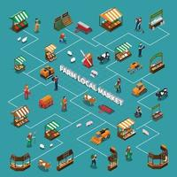 Local Market Flowchart Composition Vector Illustration