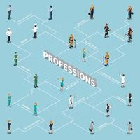 Human Professions Isometric Flowchart Vector Illustration
