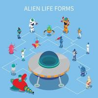 Alien Isometric Flowchart Vector Illustration