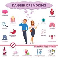Smoking Danger Cartoon Set Vector Illustration