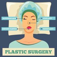 Ilustración de vector de fondo plano ortogonal de cirugía plástica