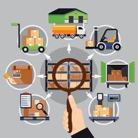Choice Of Warehouse Composition vector