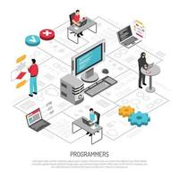Programmers Work Isometric Background Composition Vector Illustration