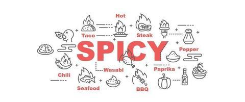 spicy food vector banner