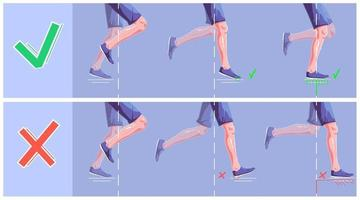 Natural running. Wrong and right stages of running. Healthy steps of run, lifestyle concept. Vector flat graphic design illustration set