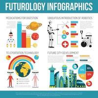 Ilustración de vector de cartel de infografía plana de futurología