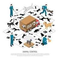 Animal Control Service Isometric Poster Vector Illustration