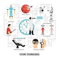 cartel de diagrama de flujo plano de tecnologías futuras vector