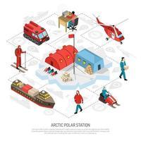Arctic Polar Station Isometric Flowchart Vector Illustration