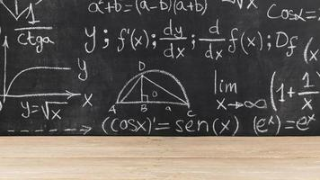 Black chalkboard with mathematical problems photo