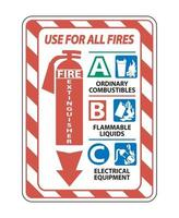 Fire Extinguisher Use on All Fires Sign on white background vector