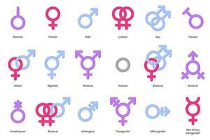 conjunto de símbolos de género de hombre, mujer, gay, lesbiana, bisexual, transgénero, etc. vector