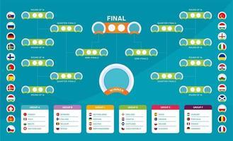calendario de partidos europeo 2020, grupo de torneos. tabla de resultados de fútbol, banderas de los países europeos que participan en la eliminatoria del campeonato final. Ilustración vectorial 2020 vector