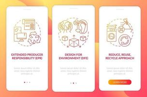 planes de reducción de desechos electrónicos incorporando la pantalla de la página de la aplicación móvil con conceptos vector