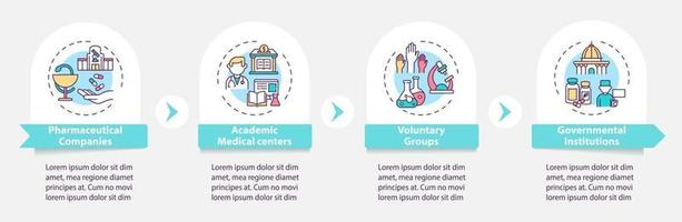 Clinical trials financing vector infographic template