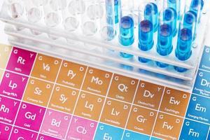elementos de ciencia con arreglo de productos químicos. foto
