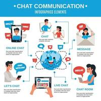 Dynamic Electronic Chat Communication Infographics Vector Illustration