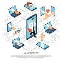 Online Medicine Network Isometric Composition Vector Illustration