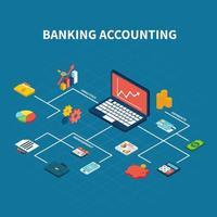 Ilustración de vector de diagrama de flujo isométrico de contabilidad bancaria