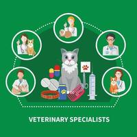 Veterinary Specialists Flat Composition vector