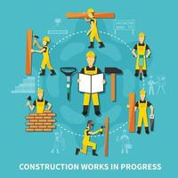Ilustración de vector de concepto de trabajador de construcción