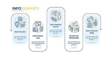 Plantilla de infografía de vector de criterios de reglas inteligentes