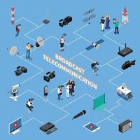 Telecommunication Isometric Flowchart Vector Illustration