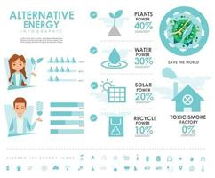 ALTERNATIVE ENERGY INFO GRAPHIC with icons vector design