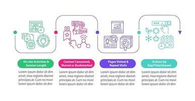 User behaviour analytics vector infographic template