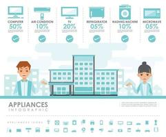 appliances info graphic with people and town vector design