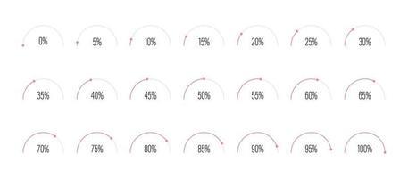 conjunto de diagramas de porcentaje de semicírculo de 0 a 100 vector