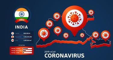 India map Coronavirus banner. Covid-19, Covid 19 isometric indian map confirmed cases, cure, deaths report. Coronavirus disease 2019 situation update india. Maps show situation and stats vector
